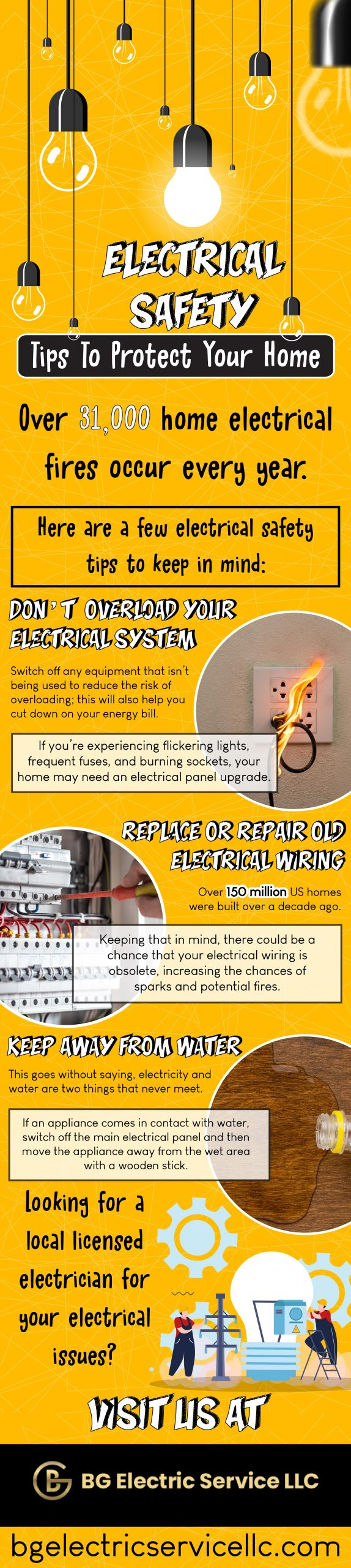 Electrical Safety Infograph